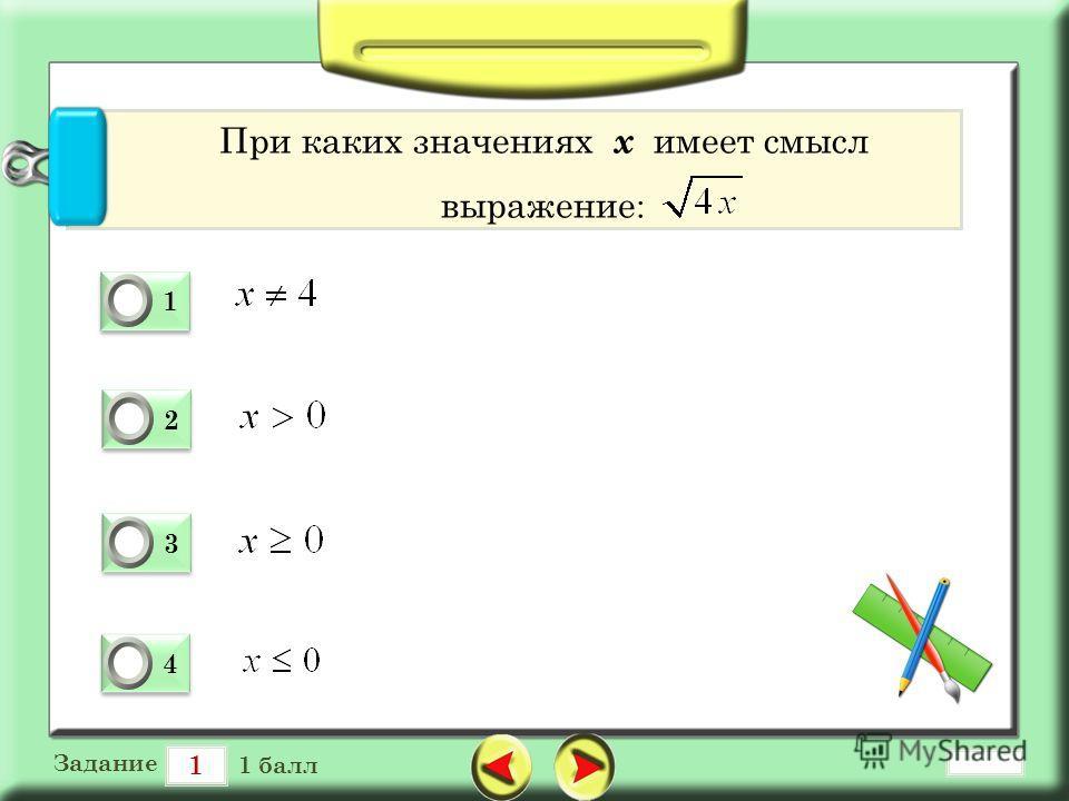 1 Задание 1 балл 1 1 0 2 2 0 3 3 0 4 4 0 При каких значениях х имеет смысл выражение :