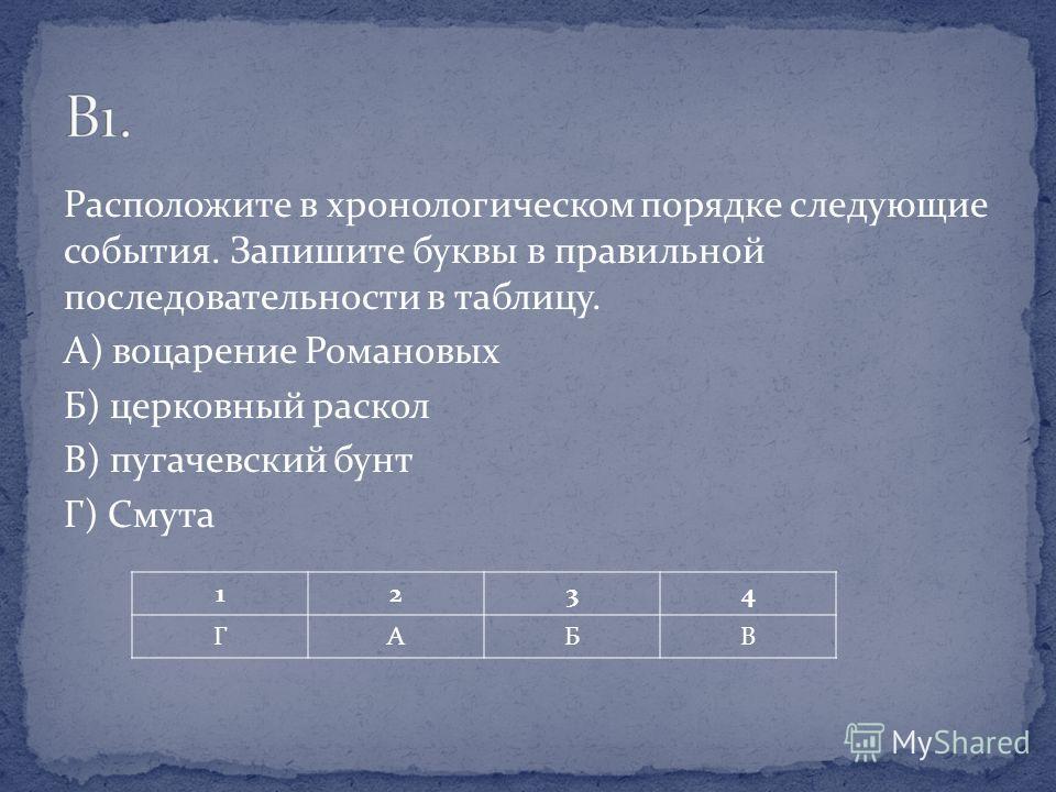 Расположите в хронологическом порядке следующие события. Запишите буквы в правильной последовательности в таблицу. А) воцарение Романовых Б) церковный раскол В) пугачевский бунт Г) Смута 1234 ГАБВ