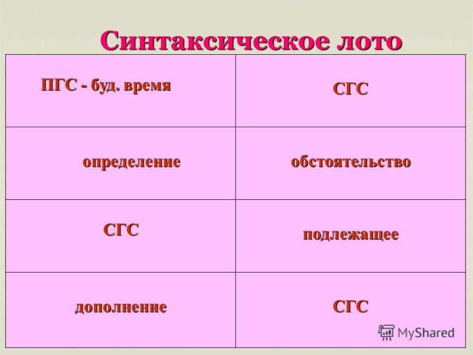 ПГС - буд. время ПГС - буд. времяСГС определение определение обстоятельство СГСподлежащее дополнениеСГС Синтаксическое лото