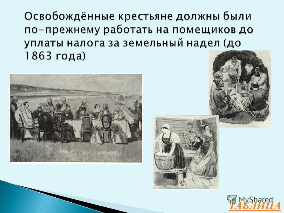 В сказочном зачине «Кому на Руси жить хорошо» семь мужиков названы «временно-обязанными». Что это означает?