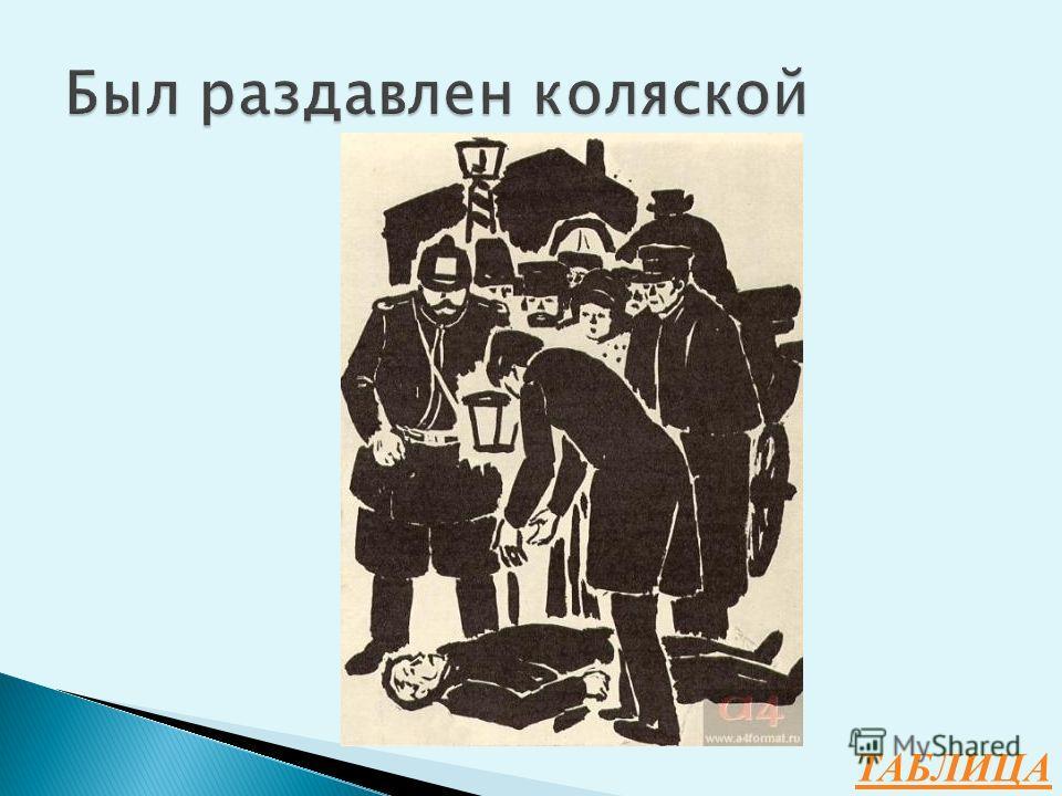 Как погиб Мармеладов, герой романа «Преступление и наказание»?