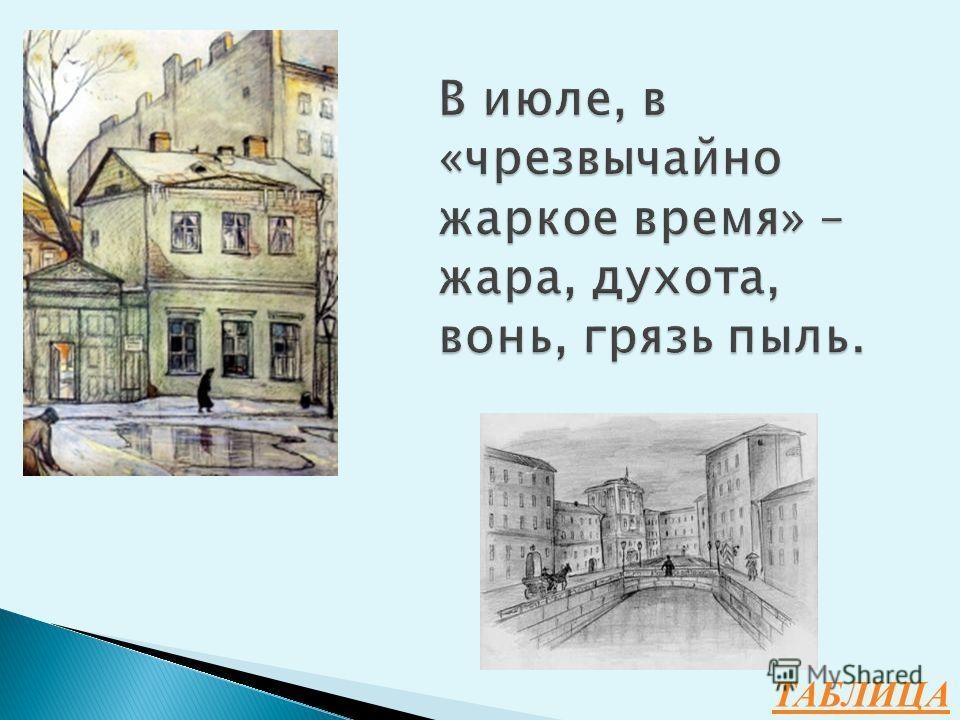 Если предшественники Достоевского изображали Петербург зимой или осенью как город холода и мороза, тумана и слякоти, то каким он предстаёт в «Преступлении и наказании»?