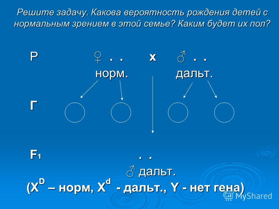 Решите задачу. Какова вероятность рождения детей с нормальным зрением в этой семье? Каким будет их пол? Р.. х.. Р.. х.. норм. далью. норм. далью. Г F 1.. F 1.. далью. далью. (Х D – норм, Х d - далью., Y - нет гена) (Х D – норм, Х d - далью., Y - нет