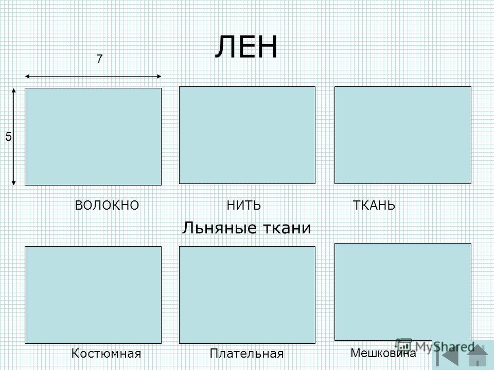 ЛЕН ВОЛОКНО НИТЬ ТКАНЬ Льняные ткани 5 7 Костюмная Плательная Мешковина