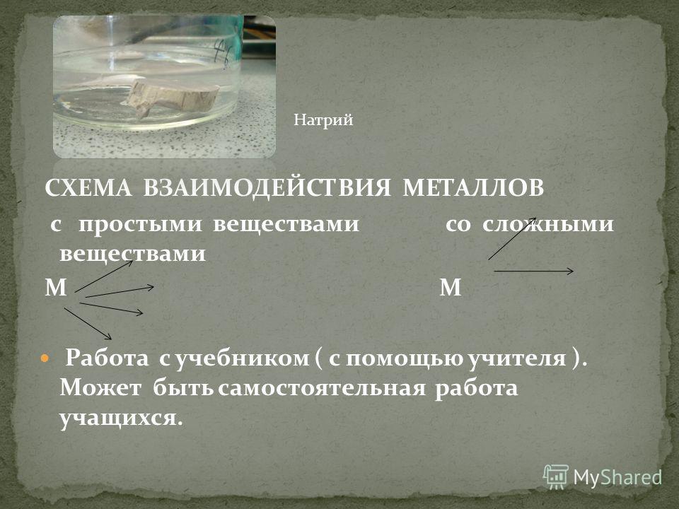 СХЕМА ВЗАИМОДЕЙСТВИЯ МЕТАЛЛОВ с простыми веществами со сложными веществами М М Работа с учебником ( с помощью учителя ). Может быть самостоятельная работа учащихся. Натрий