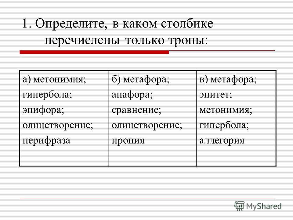 1. Определите, в каком столбике перечислены только тропы: а) метонимия; гипербола; эпифора; олицетворение; перифраза б) метафора; анафора; сравнение; олицетворение; ирония в) метафора; эпитет; метонимия; гипербола; аллегория