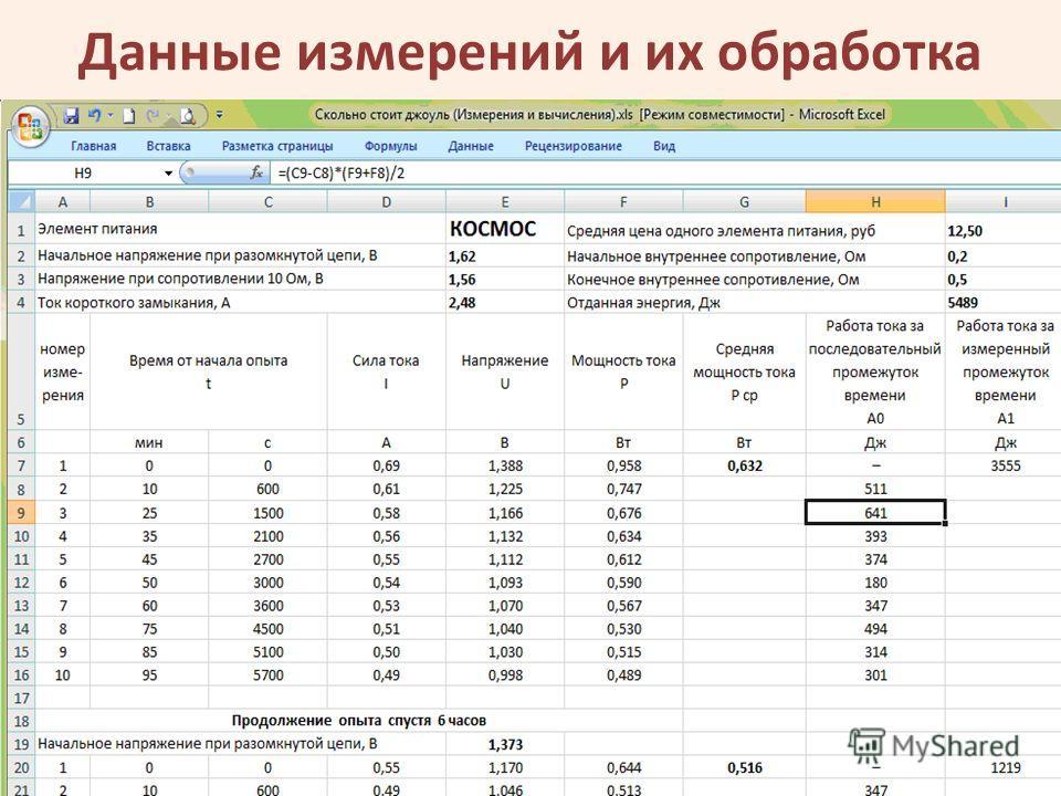 Данные измерений и их обработка
