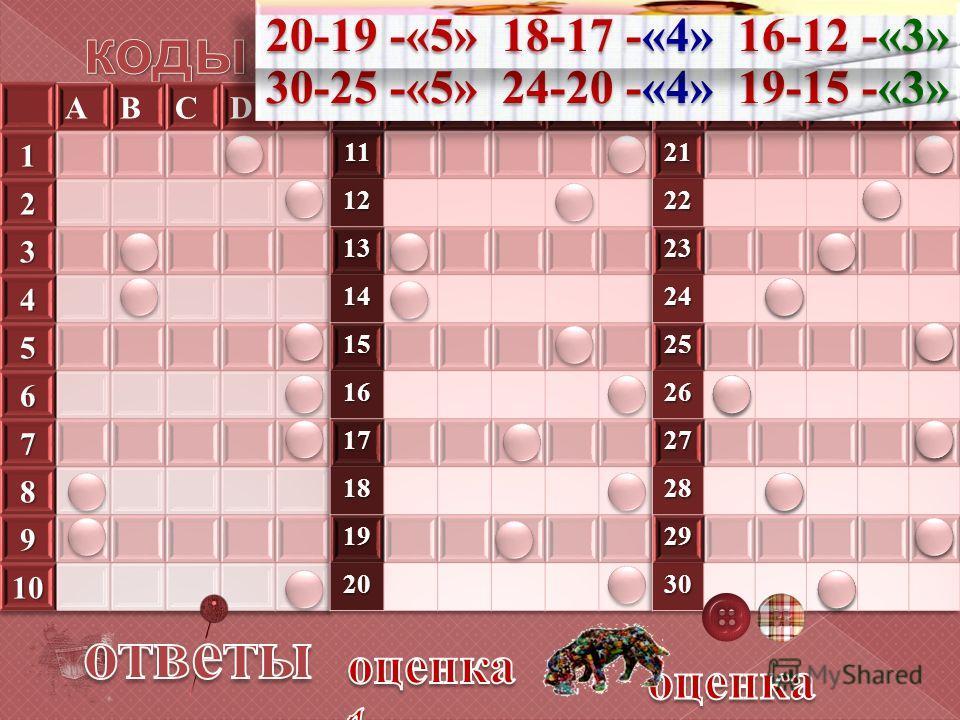 20-19 -«5» 18-17 -«4» 16-10 -«3» 20-19 -«5» 18-17 -«4» 16-10 -«3» 30-25 -«5» 24-20 -«4» 19-15 -«3» 20-19 -«5» 18-17 -«4» 16-12 -«3»