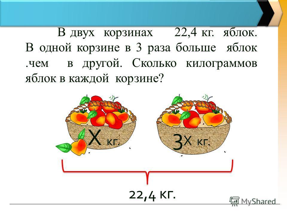 В двух корзинах 22,4 кг. яблок. В одной корзине в 3 раза больше яблок.чем в другой. Сколько килограммов яблок в каждой корзине? 22,4 кг. 3 Х кг. Х кг.