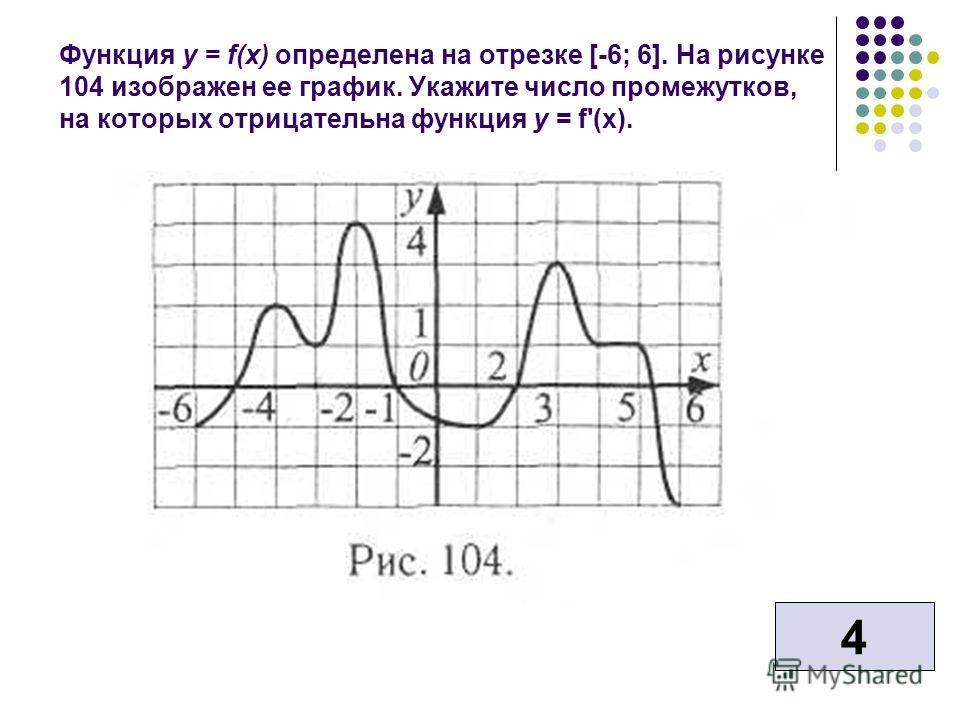 Функция у = f(x) определена на отрезке [-6; 6]. На рисунке 104 изображен ее график. Укажите число промежутков, на которых отрицательна функция у = f'(х). 4