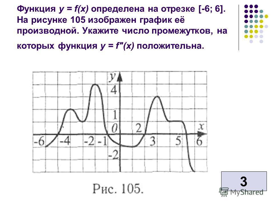 Функция у = f(x) определена на отрезке [-6; 6]. На рисунке 105 изображен график её производной. Укажите число промежутков, на которых функция у = f(x) положительна. 3