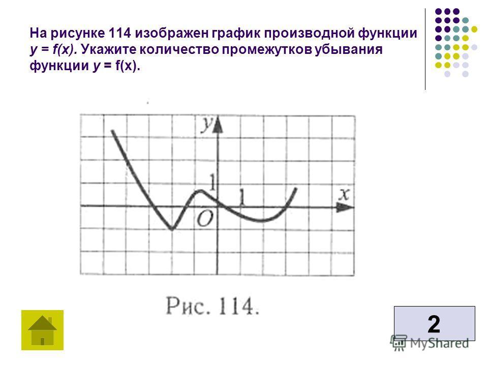 На рисунке 114 изображен график производной функции у = f(x). Укажите количество промежутков убывания функции у = f(х). 2