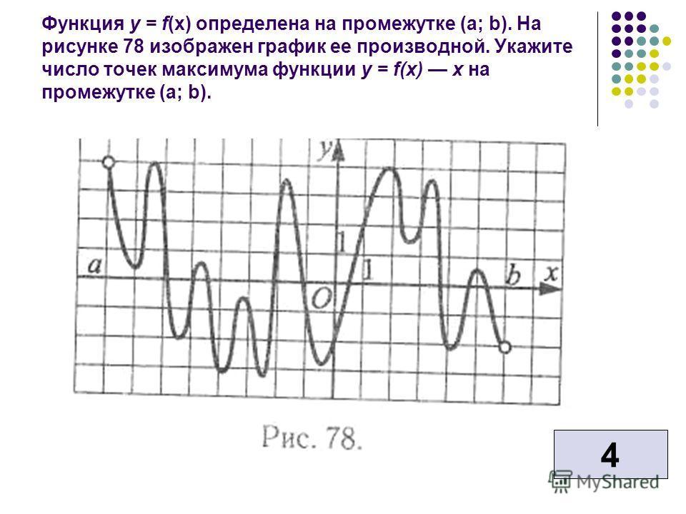 Функция у = f(х) определена на промежутке (а; b). На рисунке 78 изображен график ее производной. Укажите число точек максимума функции у = f(x) х на промежутке (а; b). 4
