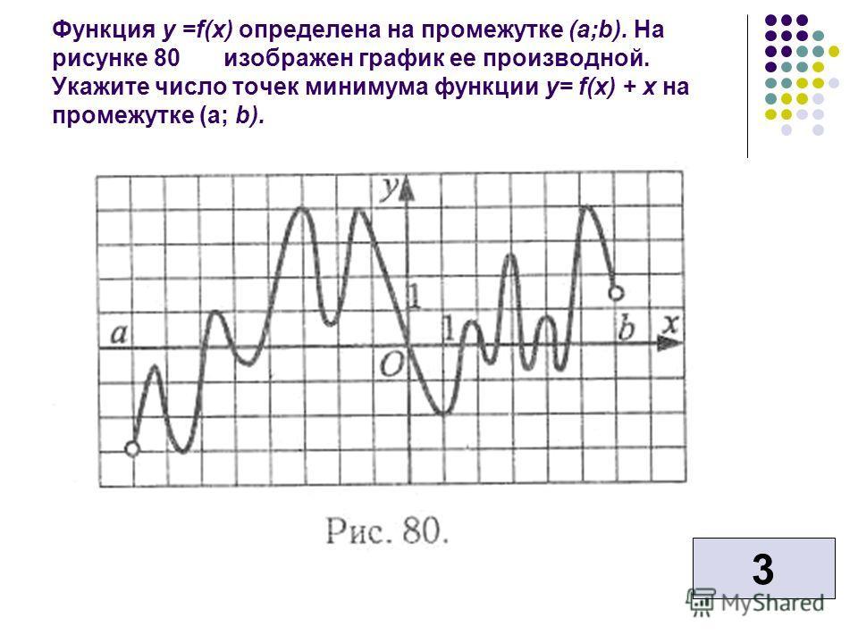 Функция у =f(x) определена на промежутке (a;b). На рисунке 80 изображен график ее производной. Укажите число точек минимума функции у= f(x) + х на промежутке (а; b). 3
