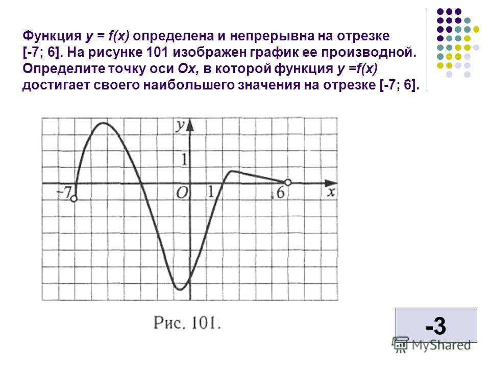 Функция у = f(x) определена и непрерывна на отрезке [-7; 6]. На рисунке 101 изображен график ее производной. Определите точку оси Ох, в которой функция у =f(x) достигает своего наибольшего значения на отрезке [-7; 6]. -3