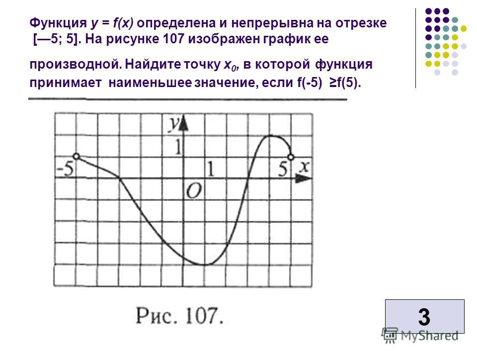 Функция у = f(x) определена и непрерывна на отрезке [5; 5]. На рисунке 107 изображен график ее производной. Найдите точку х 0, в которой функция принимает наименьшее значение, если f(-5) f(5). 3