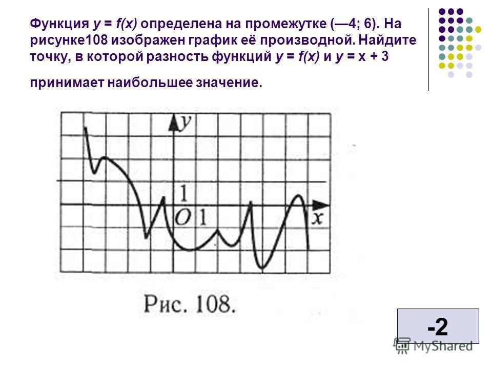 Функция у = f(x) определена на промежутке (4; 6). На рисунке 108 изображен график её производной. Найдите точку, в которой разность функций у = f(x) и у = х + 3 принимает наибольшее значение. -2