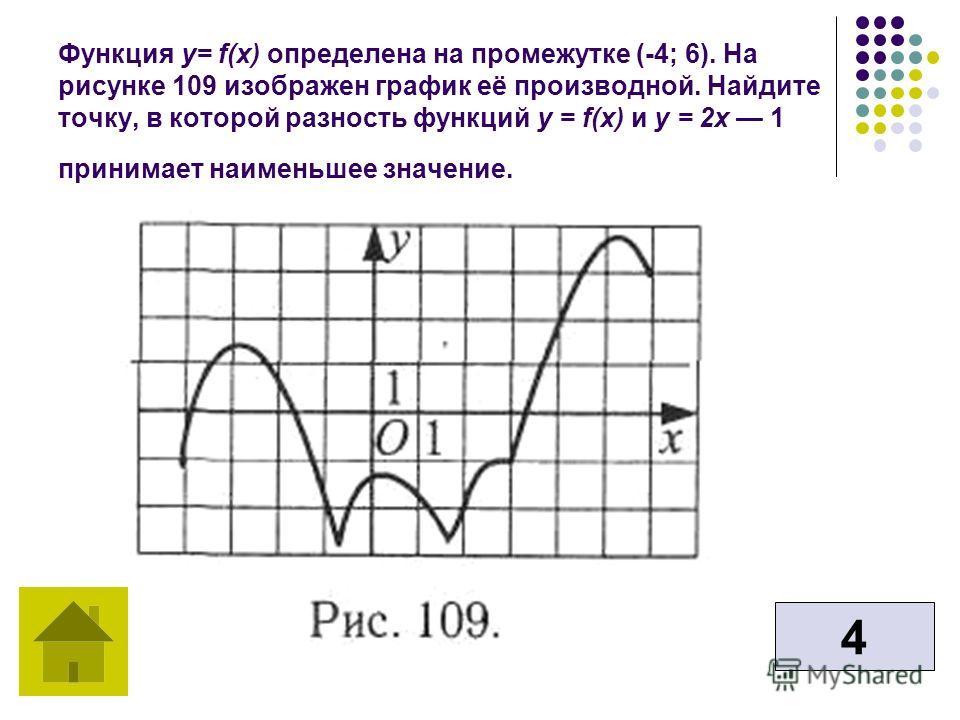 Функция у= f(x) определена на промежутке (-4; 6). На рисунке 109 изображен график её производной. Найдите точку, в которой разность функций у = f(x) и у = 2 х 1 принимает наименьшее значение. 4