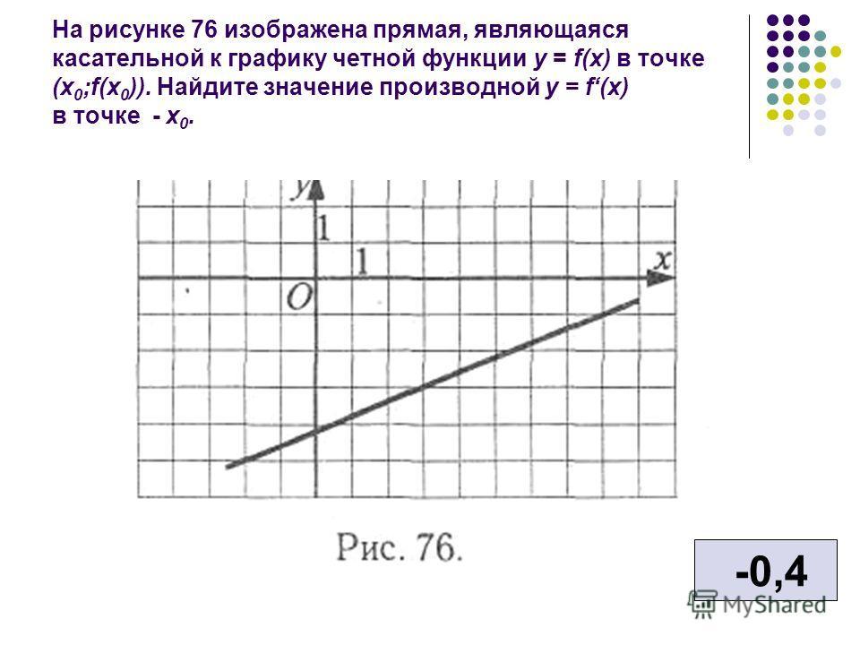 На рисунке 76 изображена прямая, являющаяся касательной к графику четной функции у = f(x) в точке (х 0 ;f(x 0 )). Найдите значение производной у = f(x) в точке - x 0. -0,4