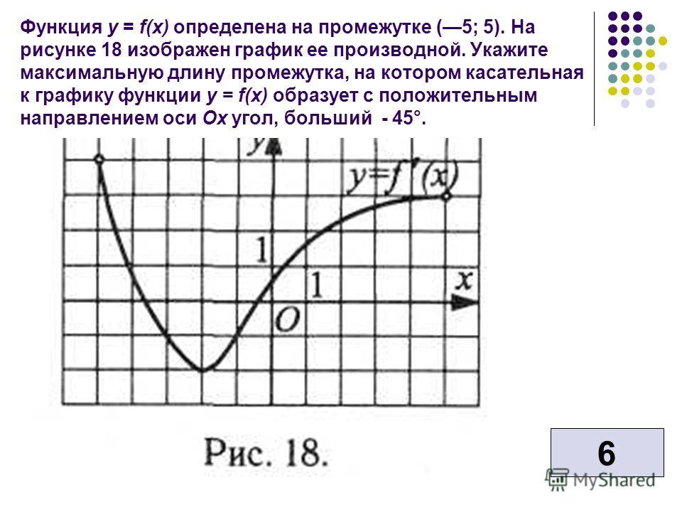 Функция у = f(x) определена на промежутке (5; 5). На рисунке 18 изображен график ее производной. Укажите максимальную длину промежутка, на котором касательная к графику функции у = f(x) образует с положительным направлением оси Ох угол, больший - 45°