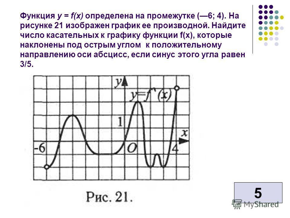 Функция у = f(x) определена на промежутке (6; 4). На рисунке 21 изображен график ее производной. Найдите число касательных к графику функции f(х), которые наклонены под острым углом к положительному направлению оси абсцисс, если синус этого угла раве