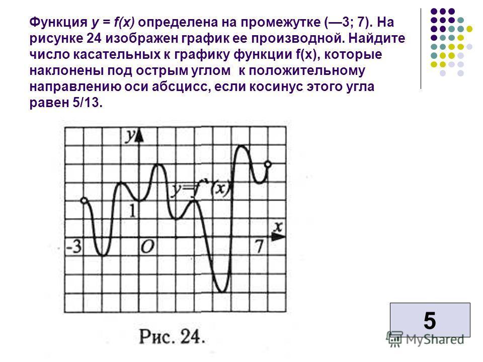 Функция у = f(x) определена на промежутке (3; 7). На рисунке 24 изображен график ее производной. Найдите число касательных к графику функции f(х), которые наклонены под острым углом к положительному направлению оси абсцисс, если косинус этого угла р