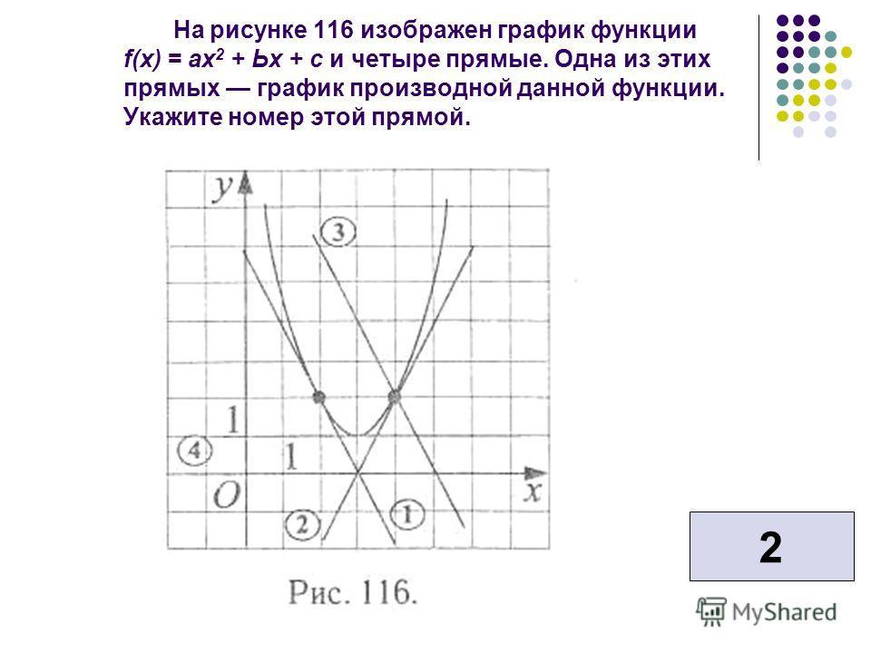 На рисунке 116 изображен график функции f(x) = ах 2 + Ьх + с и четыре прямые. Одна из этих прямых график производной данной функции. Укажите номер этой прямой. 2