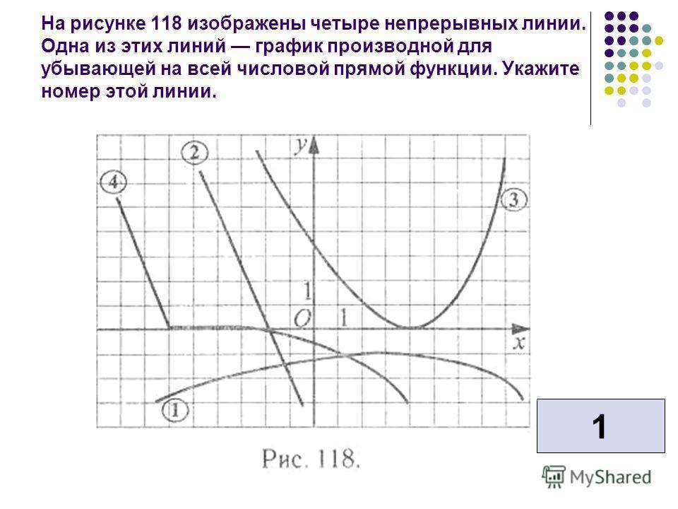 На рисунке 118 изображены четыре непрерывных линии. Одна из этих линий график производной для убывающей на всей числовой прямой функции. Укажите номер этой линии. 1