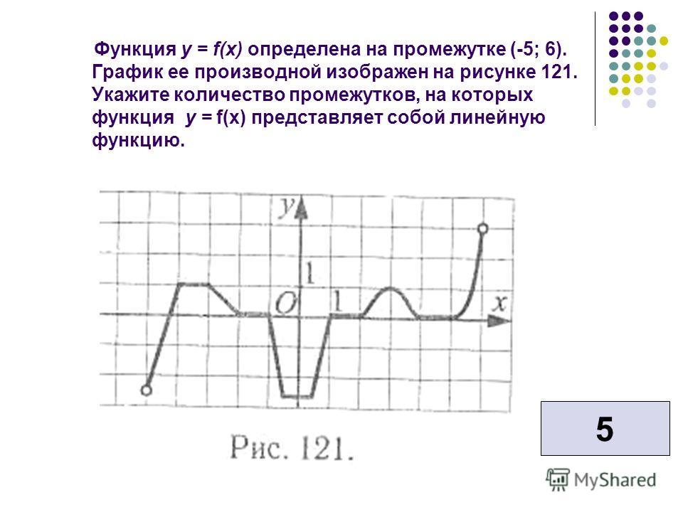 Функция у = f(x) определена на промежутке (-5; 6). График ее производной изображен на рисунке 121. Укажите количество промежутков, на которых функция у = f(х) представляет собой линейную функцию. 5