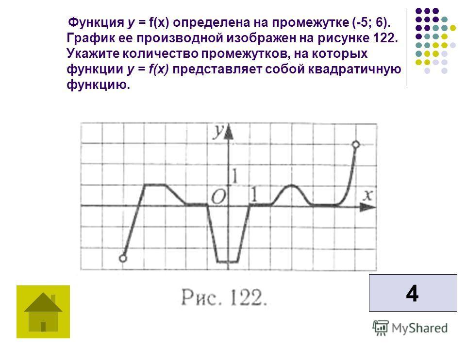 Функция у = f(x) определена на промежутке (-5; 6). График ее производной изображен на рисунке 122. Укажите количество промежутков, на которых функции у = f(x) представляет собой квадратичную функцию. 4