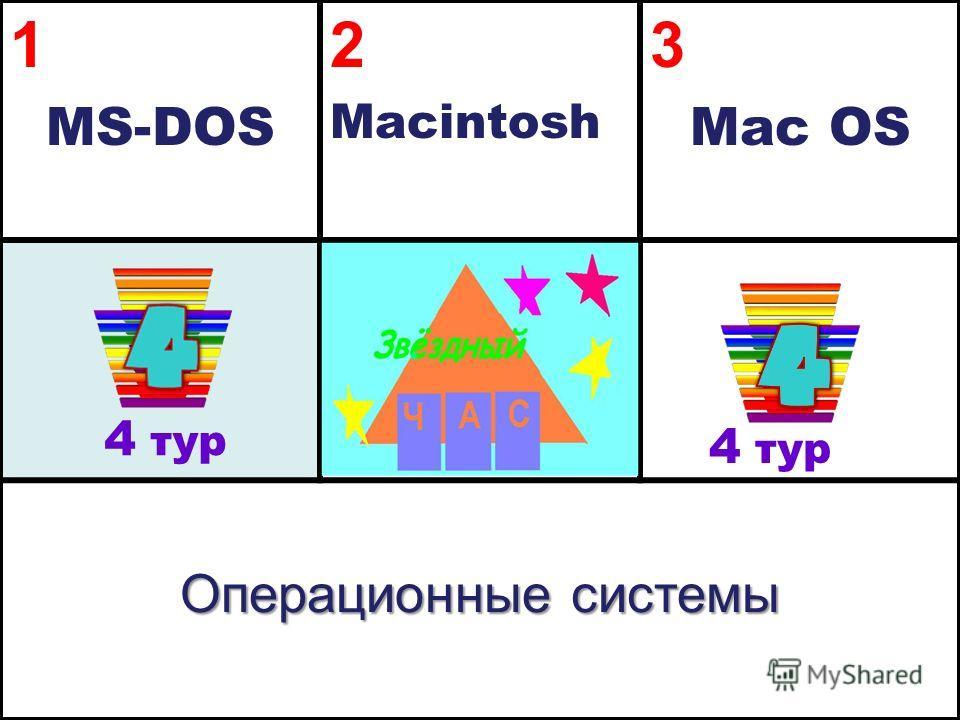 1 MS-DOS 2 Macintosh 3 Mac OS Операционные системы 4 тур