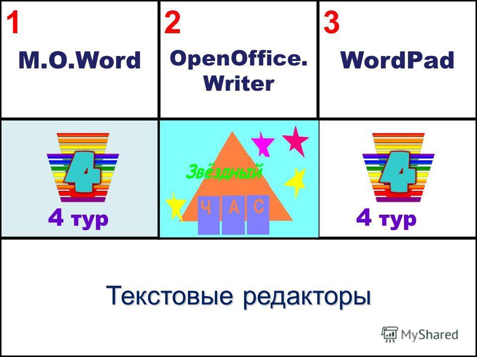 1 M.O.Word 2 OpenOffice. Writer 3 WordPad Текстовые редакторы 4 тур
