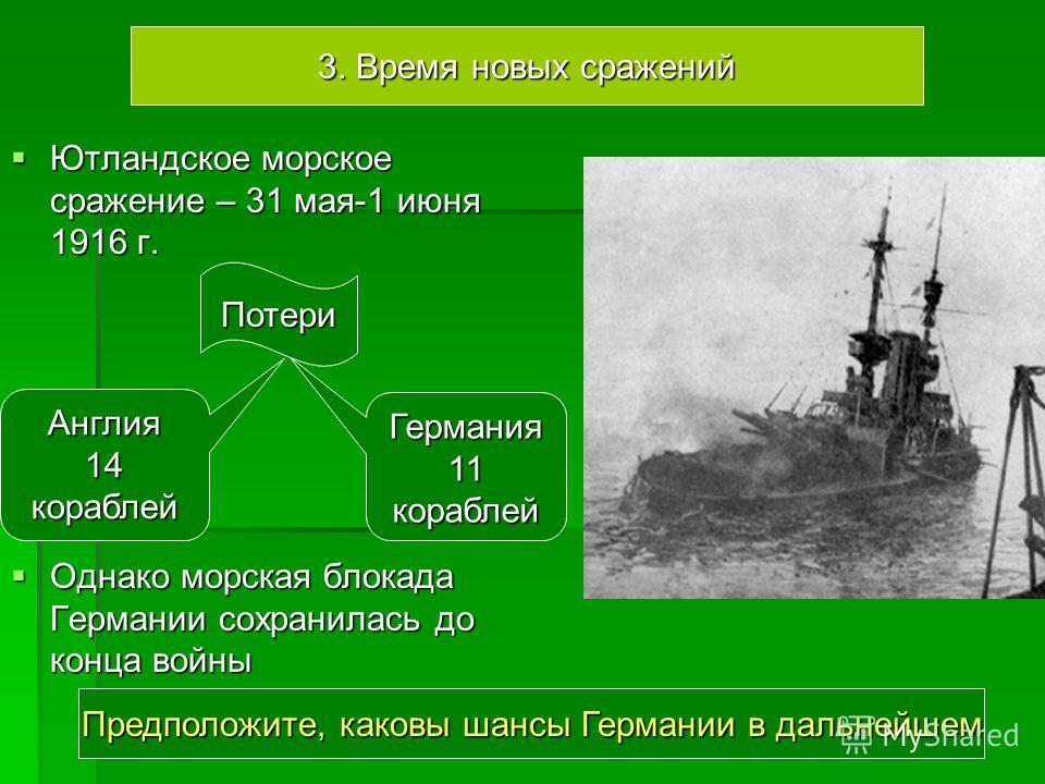 Ютландское морское сражение – 31 мая-1 июня 1916 г. Ютландское морское сражение – 31 мая-1 июня 1916 г. Однако морская блокада Германии сохранилась до конца войны Однако морская блокада Германии сохранилась до конца войны 3. Время новых сражений Герм