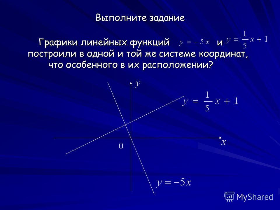 Выполните задание Графики линейных функций и построили в одной и той же системе координат, что особенного в их расположении?