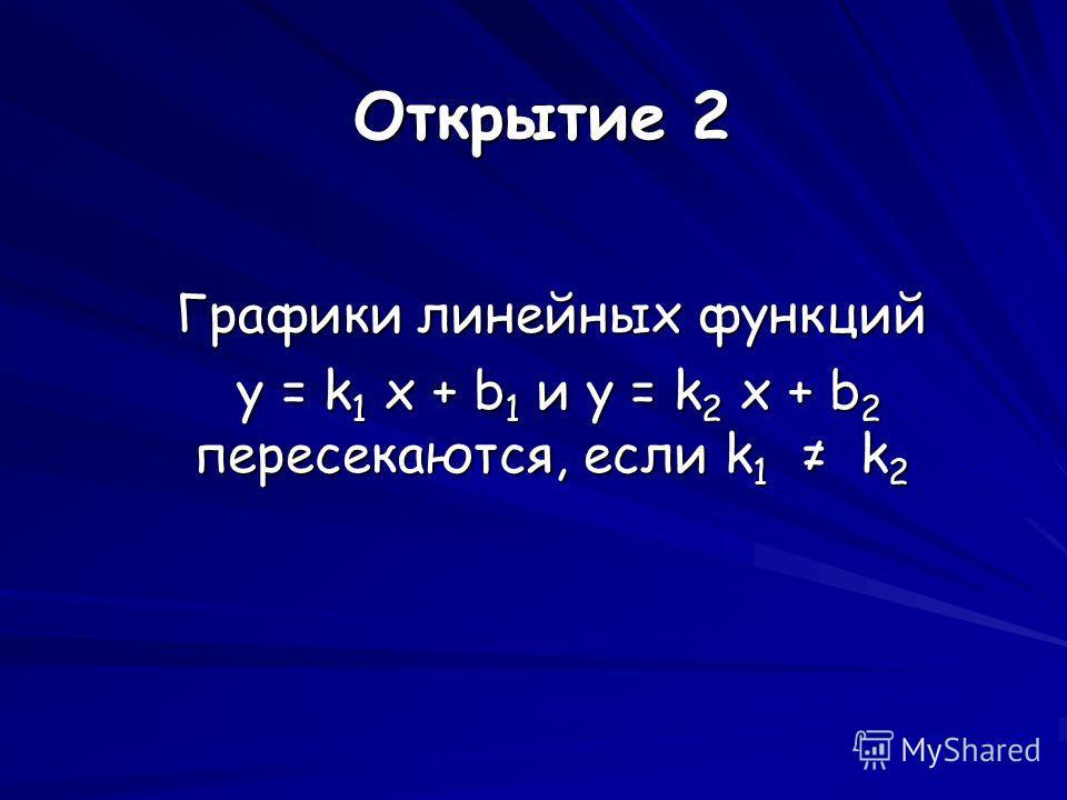 Открытие 2 Графики линейных функций y = k 1 x + b 1 и y = k 2 x + b 2 пересекаются, если k 1 k 2 y = k 1 x + b 1 и y = k 2 x + b 2 пересекаются, если k 1 k 2