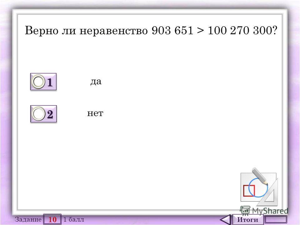 Итоги 10 Задание 1 балл 1111 1111 2222 2222 Верно ли неравенство 903 651 > 100 270 300? да нет