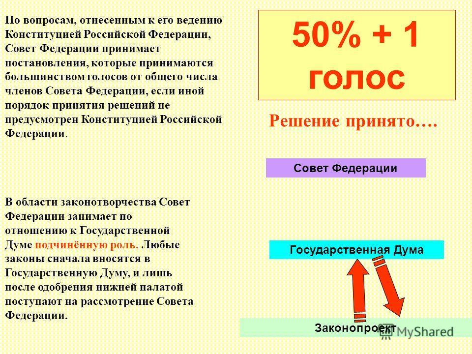 По вопросам, отнесенным к его ведению Конституцией Российской Федерации, Совет Федерации принимает постановления, которые принимаются большинством голосов от общего числа членов Совета Федерации, если иной порядок принятия решений не предусмотрен Кон