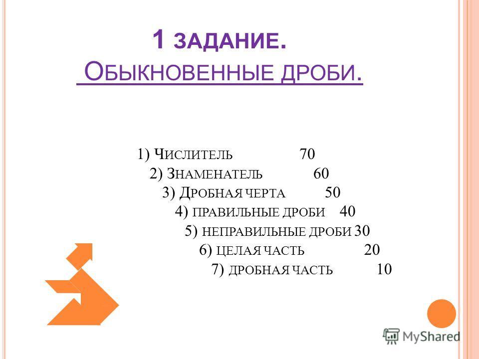 1 ЗАДАНИЕ. О БЫКНОВЕННЫЕ ДРОБИ. 1) Ч ИСЛИТЕЛЬ 70 2) З НАМЕНАТЕЛЬ 60 3) Д РОБНАЯ ЧЕРТА 50 4) ПРАВИЛЬНЫЕ ДРОБИ 40 5) НЕПРАВИЛЬНЫЕ ДРОБИ 30 6) ЦЕЛАЯ ЧАСТЬ 20 7) ДРОБНАЯ ЧАСТЬ 10