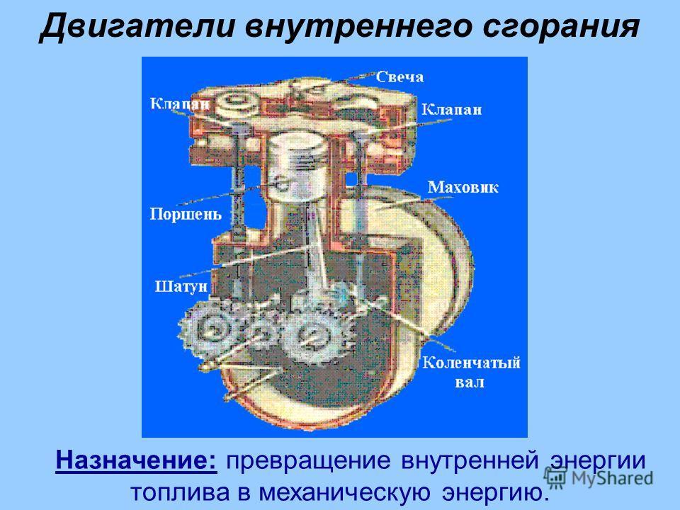 Двигатели внутреннего сгорания Назначение: превращение внутренней энергии топлива в механическую энергию.