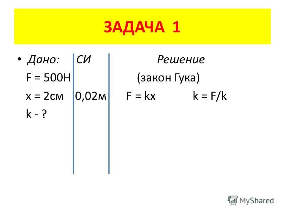 ЗАДАЧА 1 Дано: СИ Решение F = 500H (закон Гука) x = 2 см 0,02 м F = kx k = F/k k - ?