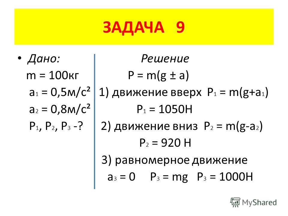 ЗАДАЧА 9 Дано: Решение m = 100 кг P = m(g ± a) a 1 = 0,5 м/с² 1) движение вверх P 1 = m(g+a 1 ) a 2 = 0,8 м/с² Р 1 = 1050Н P 1, P 2, P 3 -? 2) движение вниз P 2 = m(g-a 2 ) Р 2 = 920 Н 3) равномерное движение а 3 = 0 Р 3 = mg P 3 = 1000H