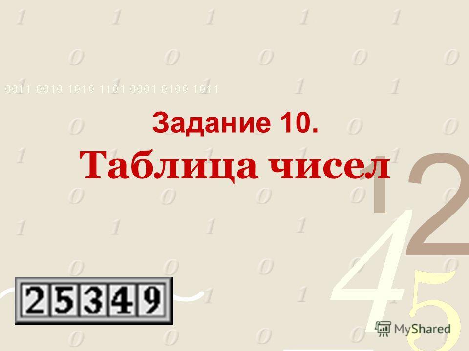 ЗАДАНИЕ В точки Координаты точки точки Координаты точки XYXY 110 2 10021002 124848 10001 2 - 101 2 210 2 1310 2 7878 311 2 1212 142424 11021102 41000 2 1212 1511 2 11021102 5101 2 + 100 2 10 2 16111 2 61001 2 101 2 171100 2 -100 2 6868 71000 2 100 2