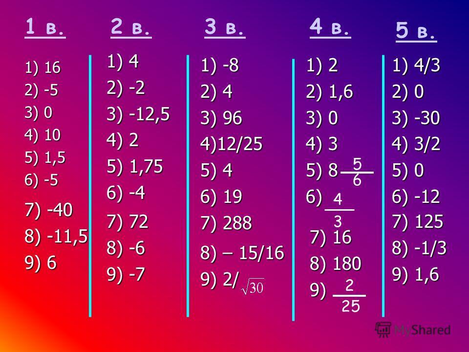 1 в. 1) 16 2) -5 3) 0 4) 10 5) 1,5 6) -5 7) -40 8) -11,5 9) 6 2 в. 1) 4 2) -2 3) -12,5 4) 2 5) 1,75 6) -4 7) 72 8) -6 9) -7 3 в.4 в. 5 в. 1) -8 2) 4 3) 96 4)12/25 5) 4 6) 19 7) 288 8) – 15/16 9) 2/ 1) 2 2) 1,6 3) 0 4) 3 5) 8 6) 7) 16 8) 180 9) 2 25 5