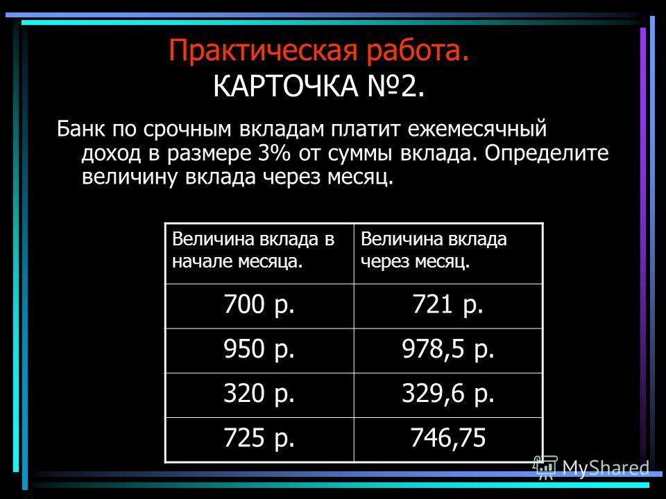 Практическая работа. КАРТОЧКА 1. Магазин повышает цены на некоторые товары на 15%. Определить, на сколько рублей повысилась цена каждого товара и какой она стала. Цена товара до повышения На сколько рублей повысилась цена. Новая цена. 200 р.30 р.230