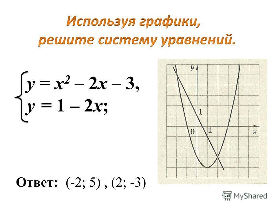 y = x 2 – 2x – 3, y = 1 – 2x; Ответ: (-2; 5), (2; -3)