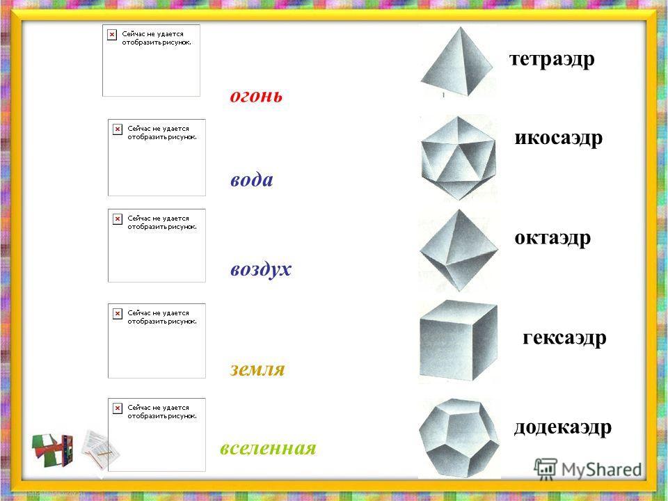 огонь вода воздух земля вселенная тетраэдр икосаэдр октаэдр кексаэдр додекаэдр