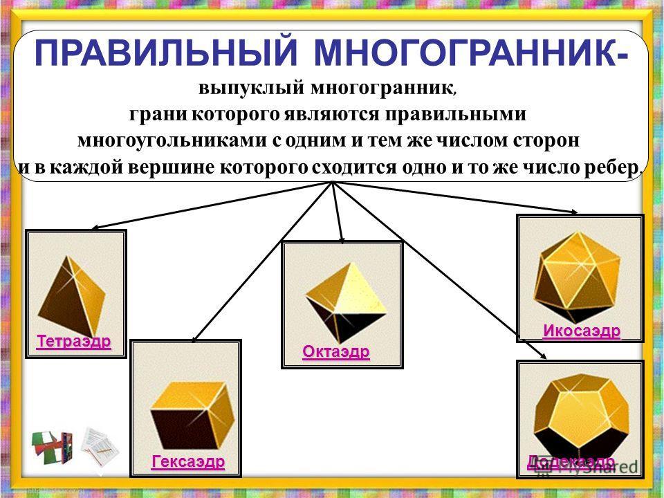 ПРАВИЛЬНЫЙ МНОГОГРАННИК- выпуклый многогранникник, грани которого являются правильными многоугольниками с одним и тем же числом сторон и в каждой вершине которого сходится одно и то же число ребер. Гексаэдр Тетраэдр Октаэдр Додекаэдр Икосаэдр