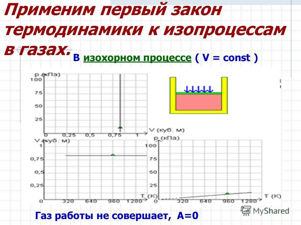 Применим первый закон термодинамики к изопроцессам в газах. В изохорном процессе ( V = const ) Газ работы не совершает, А=0