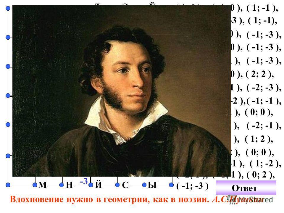 0 12-2 1 2 Ш Щ А Ч Й В Г 3 СНМ Ь Я Ы УЦТЮ ОФРП ЪЭЁ Ж ХЕ ИЗ КБ Д Л ( 1; 0 ),( -1; 0 ),( 1; -1 ), -3 ( 2; 0 ),( -1; -3 ), ( 1; 0 ), ( 1; -1), ( -2; 0 ), ( -1; -3 ), ( 0; 2 ),( -2; 0 ),( -1; -3 ), ( 1; -2 ),( 2; 1 ),( -1; -3 ), ( 1; -1 ), ( 1; 0 ),( 2;