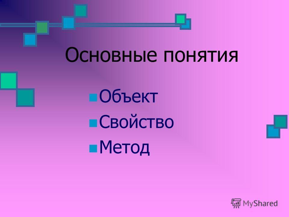 Основные понятия Объект Свойство Метод